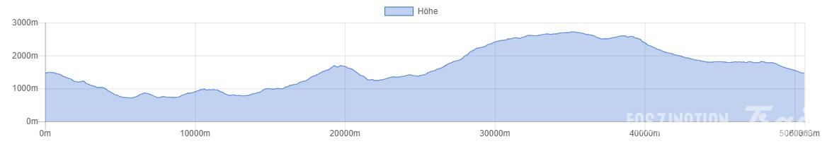 Alpe d'Huez_ Col Blanc