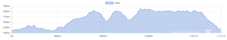 Alpe d'Huez: Col de Maronne
