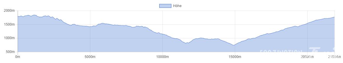 Alpe d'Huez: La Montée de L'Alpe