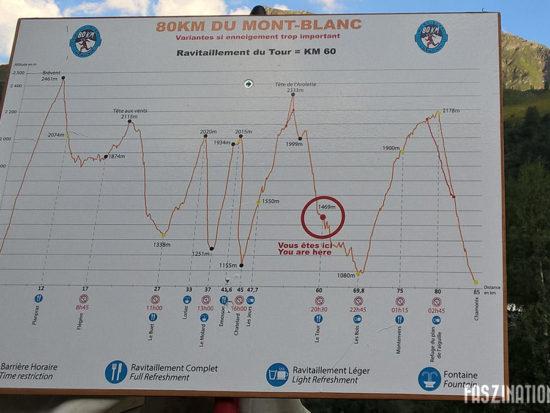 80 km du Mont-Blanc Le Tour